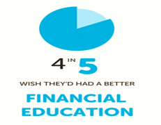 4/5 Wish they had better financial education