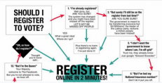 Find out how you can register to vote