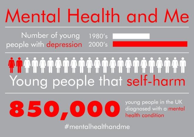 Dating sites mental health uk in Melbourne